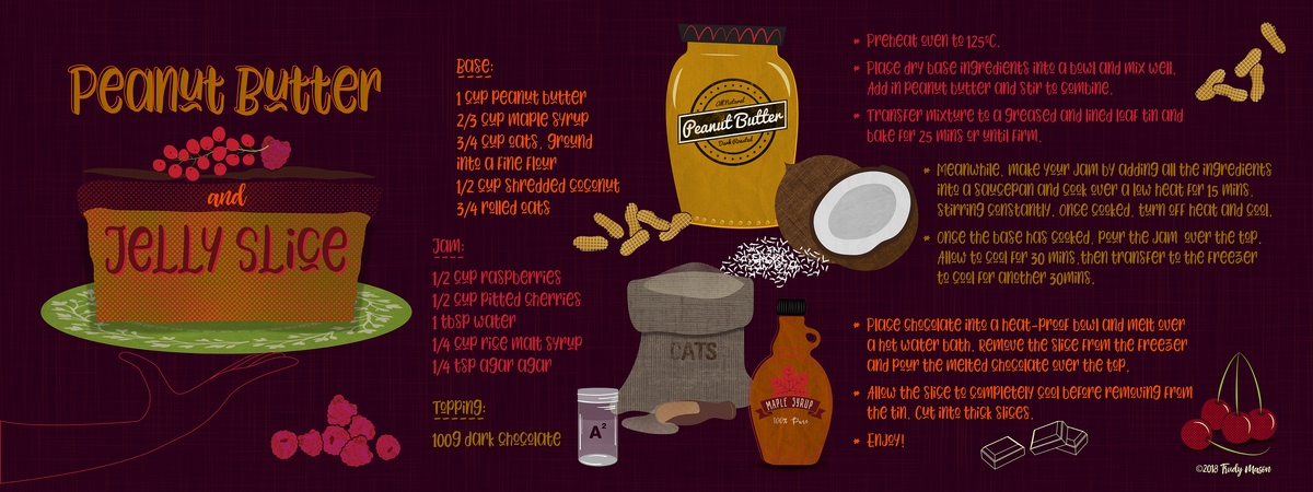 Tdac peanut recipe 01