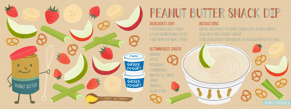 Peanut butter snack dip v4