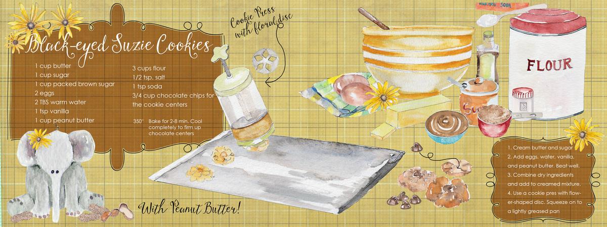 Peanutbutter recipe layout