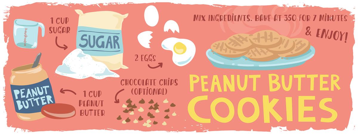 Peanutbutter cookie recipe contest1