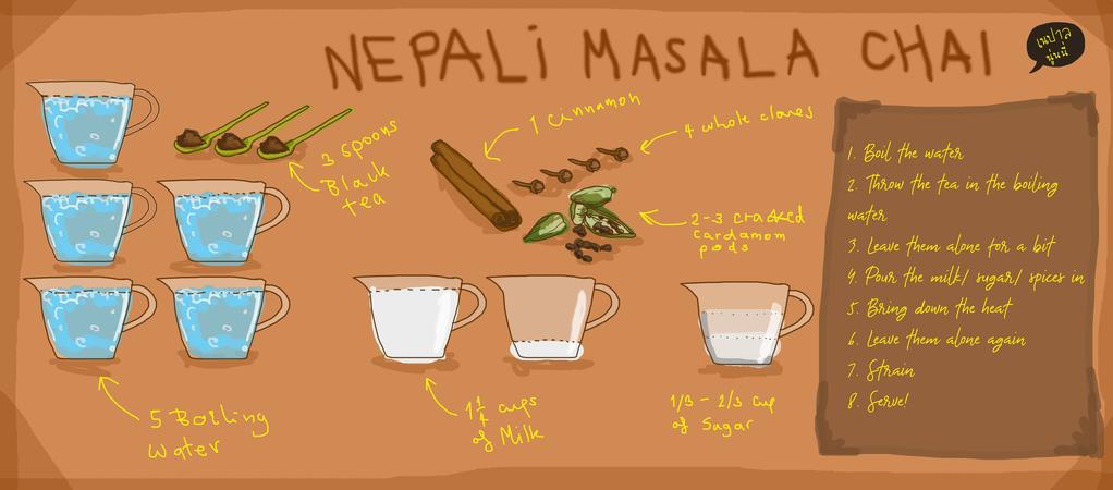 Masala chai en