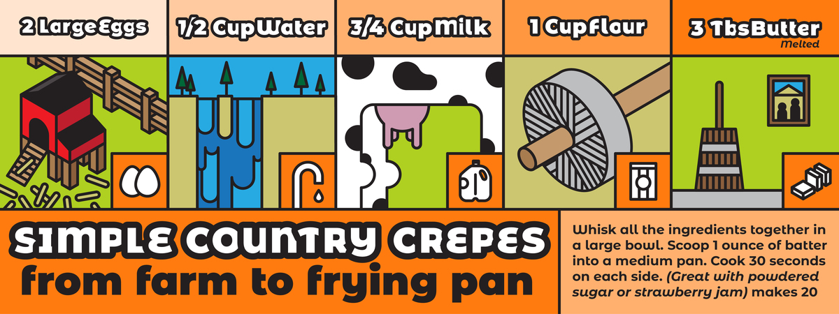 Simple country crepes