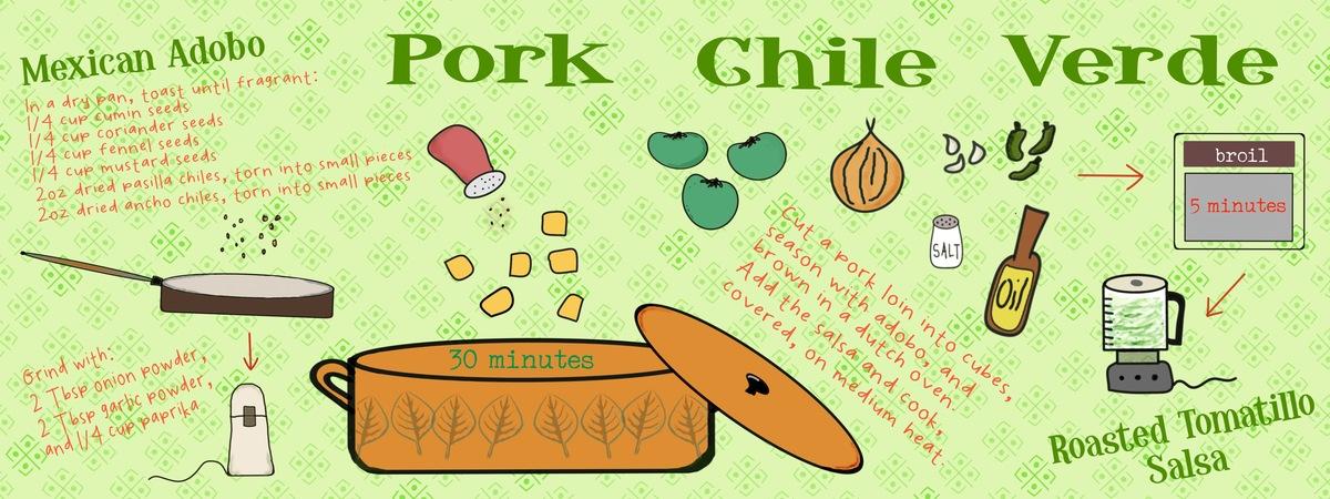 Pork chile verde jpg