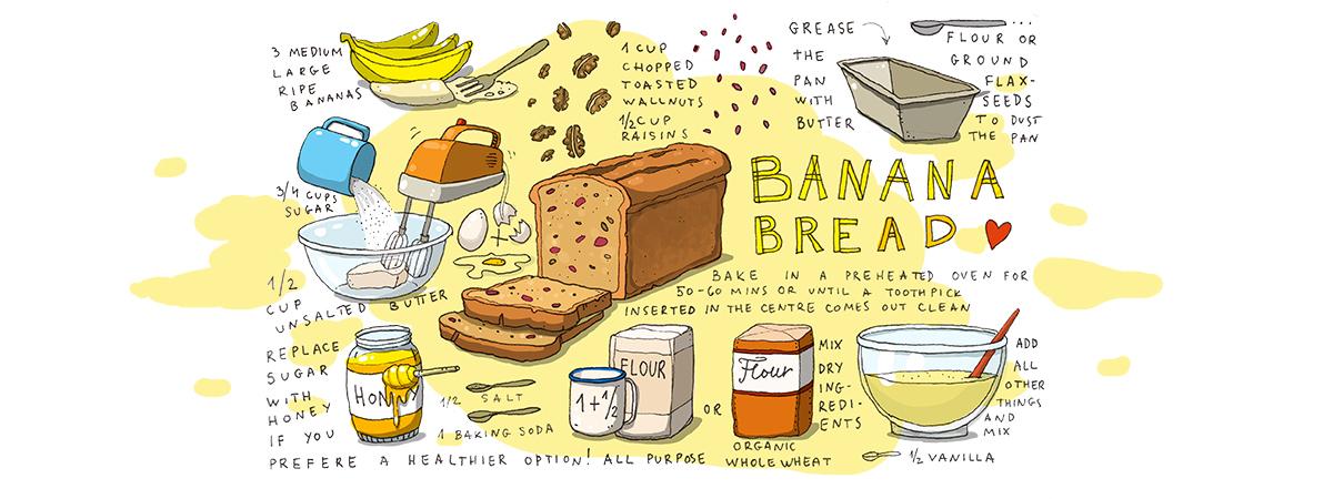 Banana bread theydrawandcook