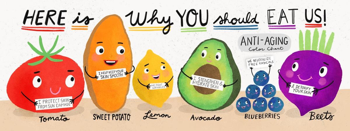 Asm anti aging rainbow foods