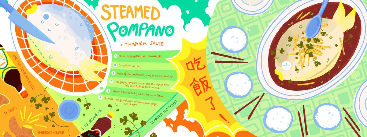 Steamedfish recipe