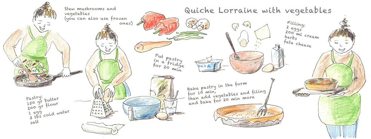 Quiche Lorraine with vegetables by Svitlana Kovalska - They