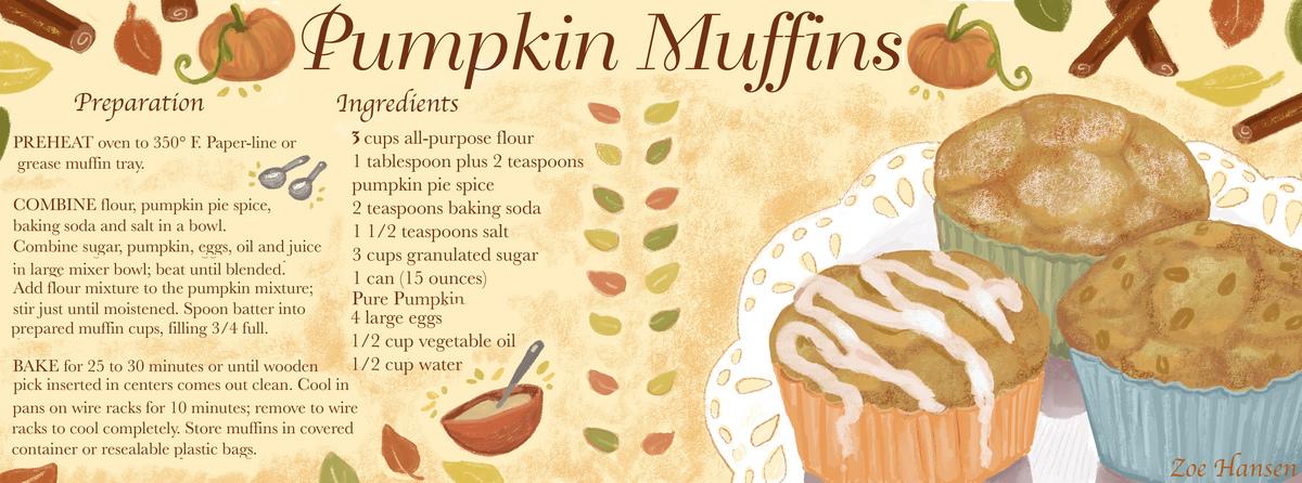 Zhansen pumpkinmuffinsname
