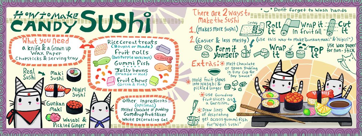 Candy sushi main