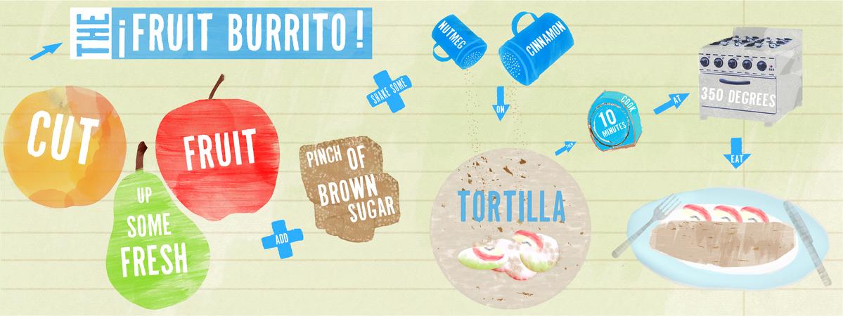 Jorndorf fruit burrito