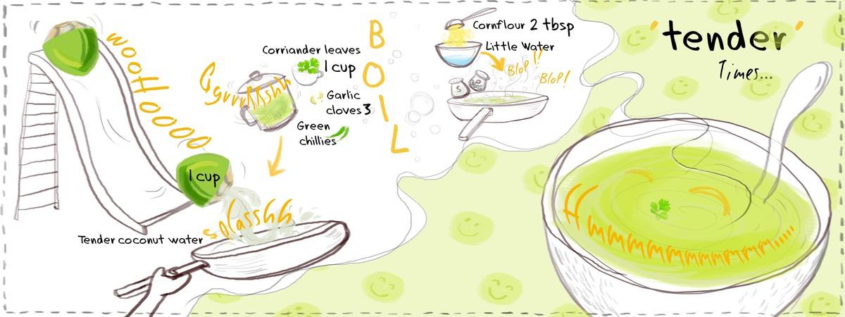 Soup copy
