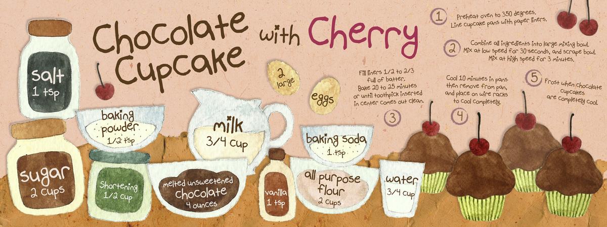 Choco cupcake2
