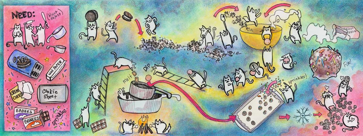 Catscatsdone