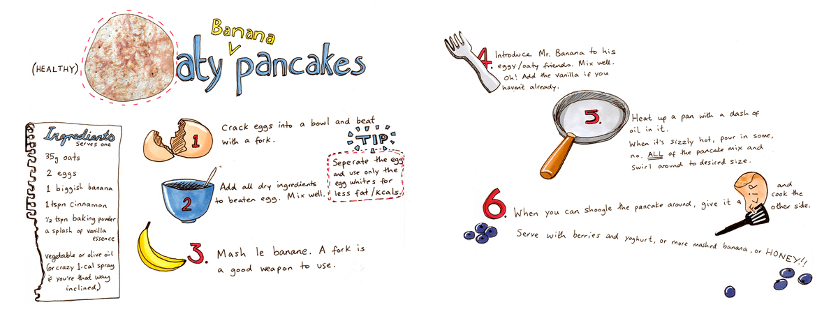 Oaty pancakes   katie chappell