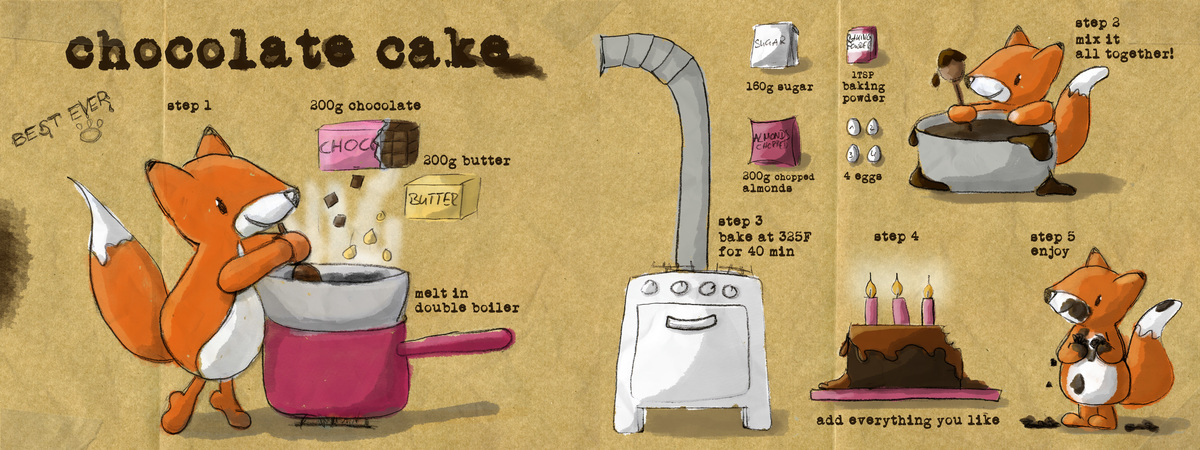 Chocolate cake website