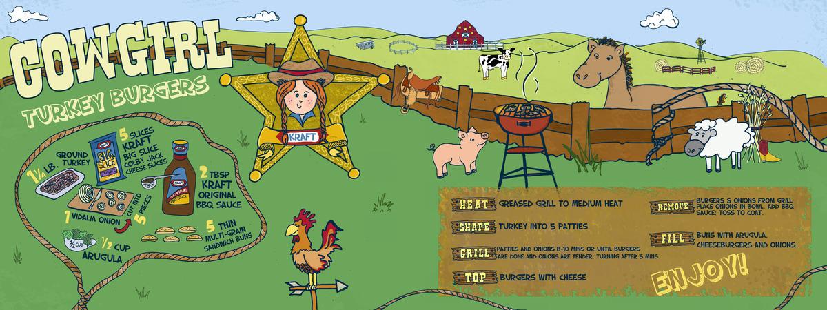 Kraft cowgirl turkey burgers mnall