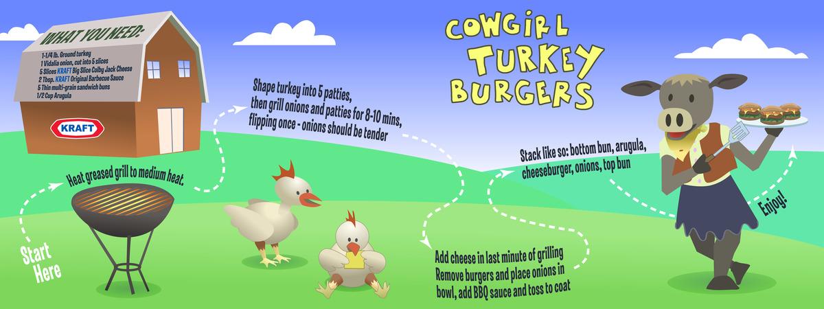 Tdac cowgirlturkeyburgers bb