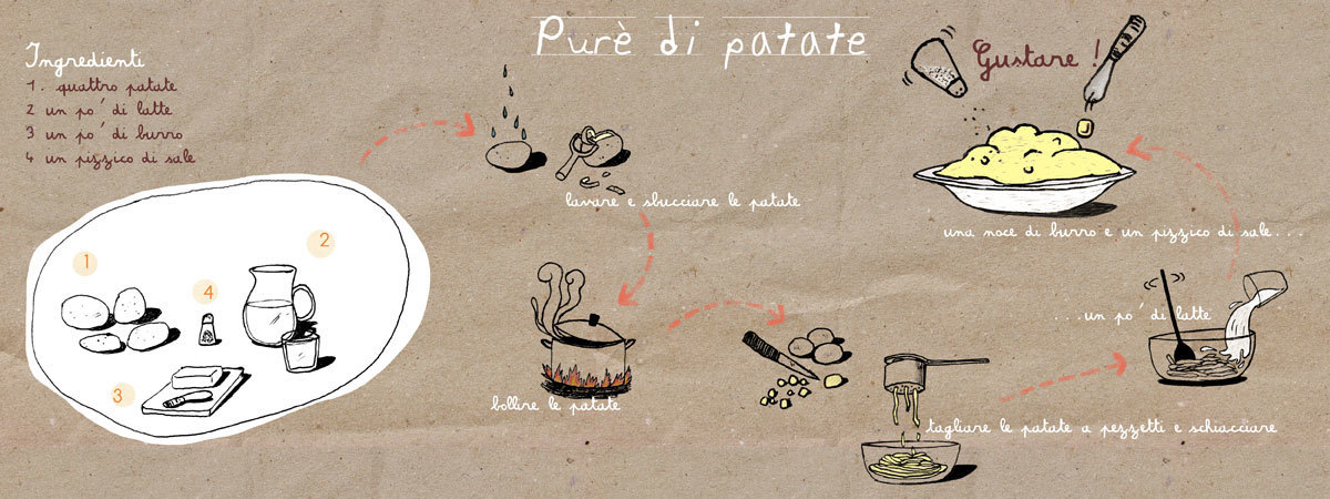 Pur%c3%a3 di patate by alice ravasi