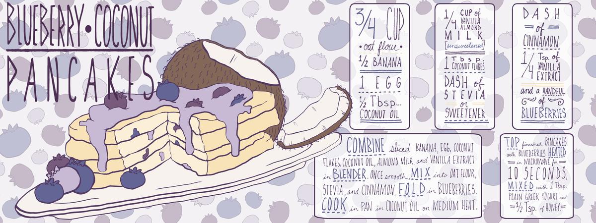 Sarahhepworth theydrawandcook pancakesrecipe