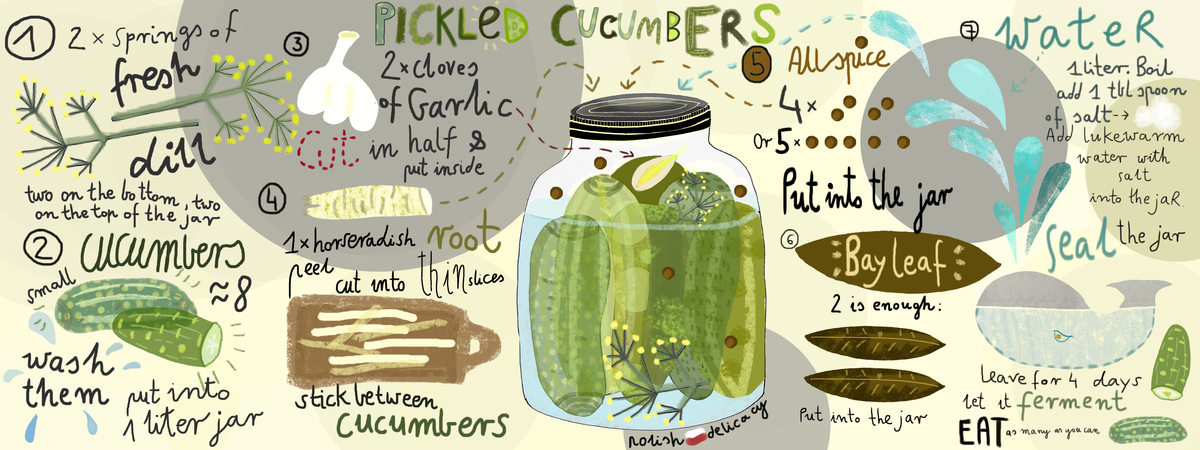 Pickeled cucumbers