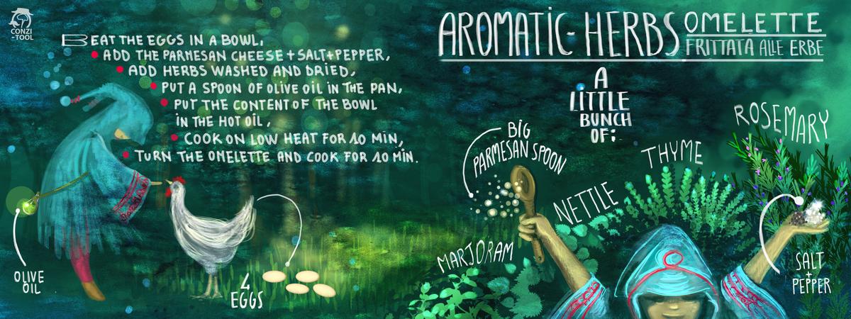Aromatic herbs omelette