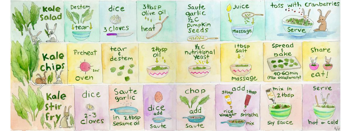 Kale recipes tdac size