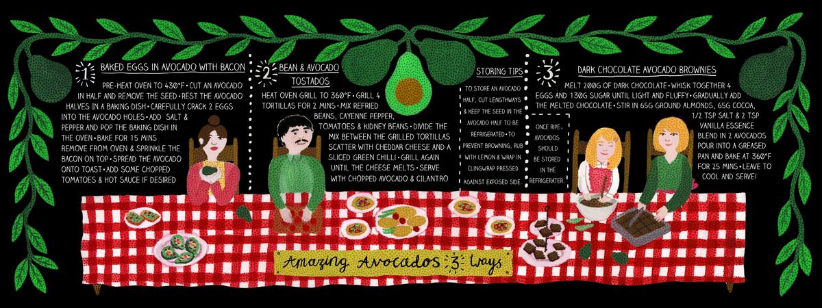Avocado 3 ways