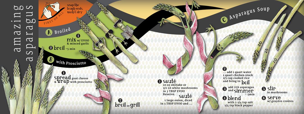 Submitrecipe asparagus2
