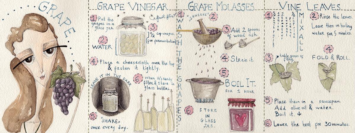 Grape recipe