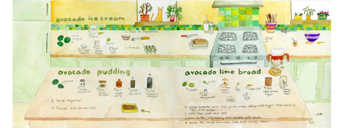 Avocado recipes tdac