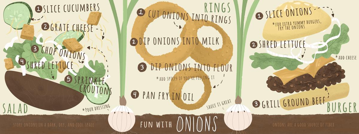 Langston 2 onionrecipe