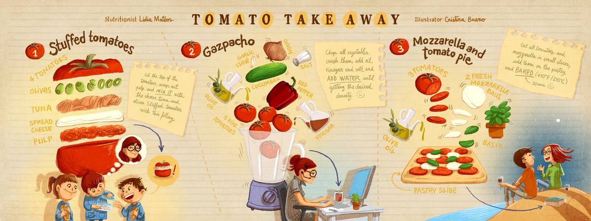 Tdac tomato