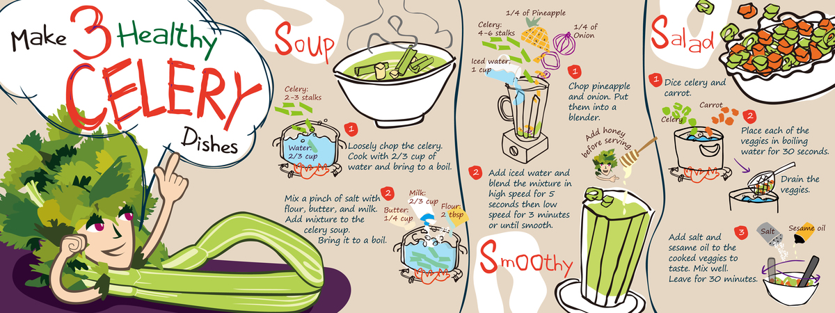 Make 3 healthy celery dishes by jo ho