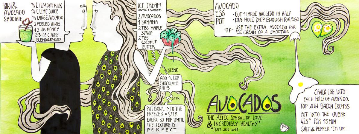 Avocadosonjastangl
