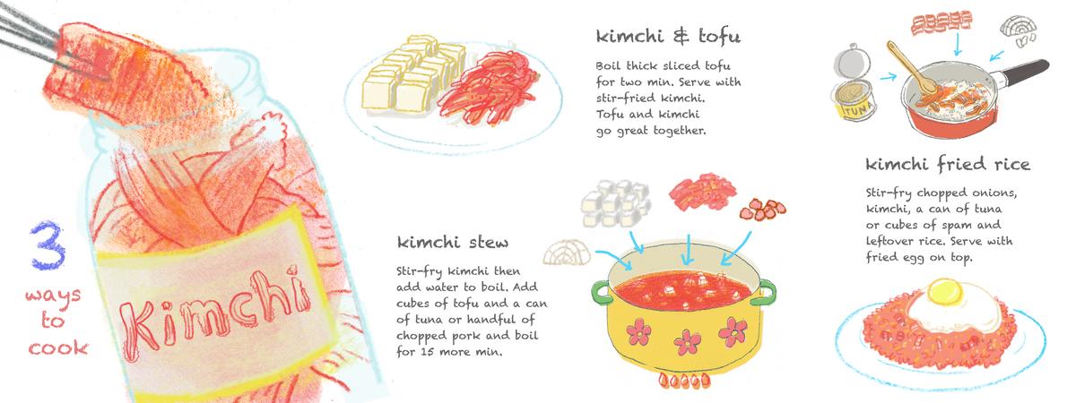 Aramkim drawcook kimchi 3ways white