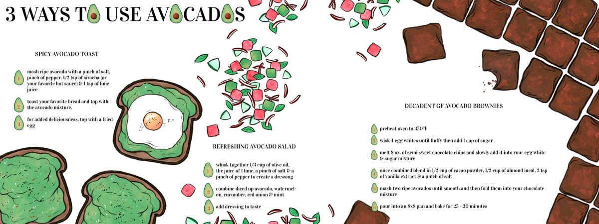 Three ways to use avocados
