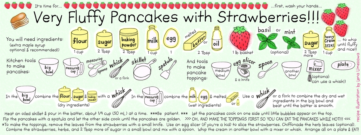 Very fluffy pancakes with strawberries