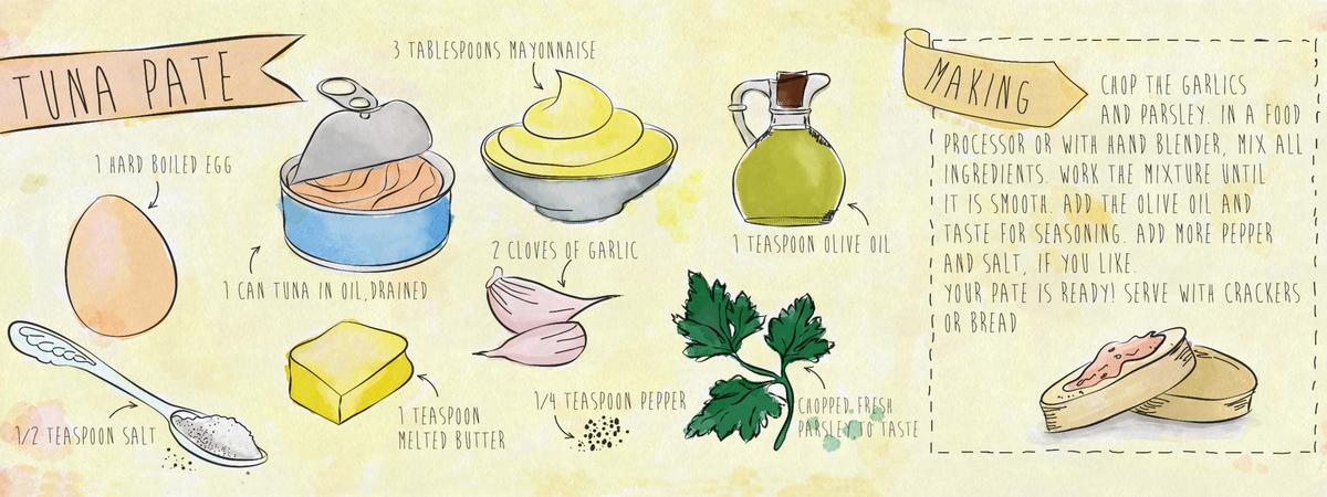 how to cook maja mais