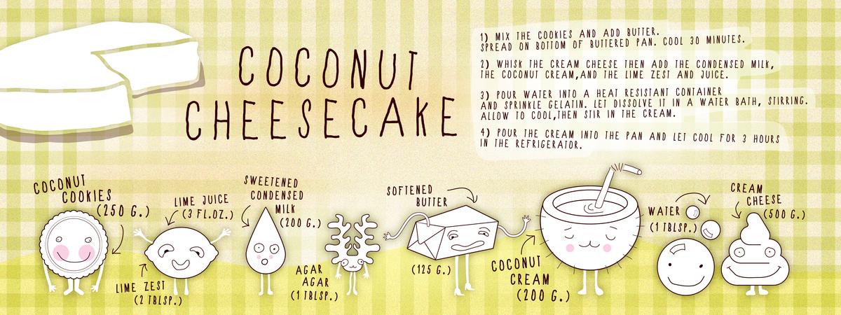Cheesecake i.mailhan 2