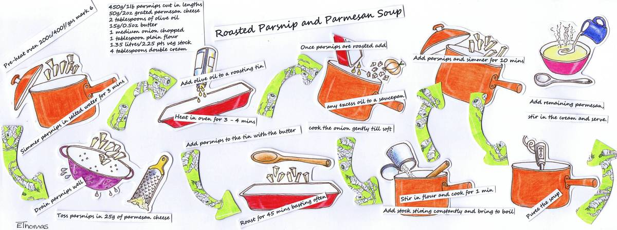 Roasted parsnip and parmesan soup by e thomas