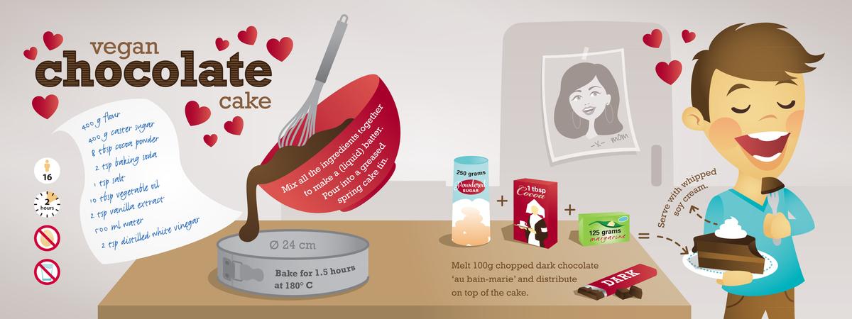 Vegan chocolate cake tdac