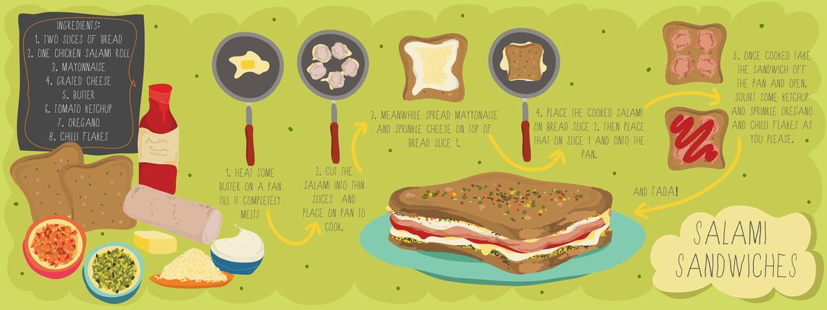 Salami sandwiches1