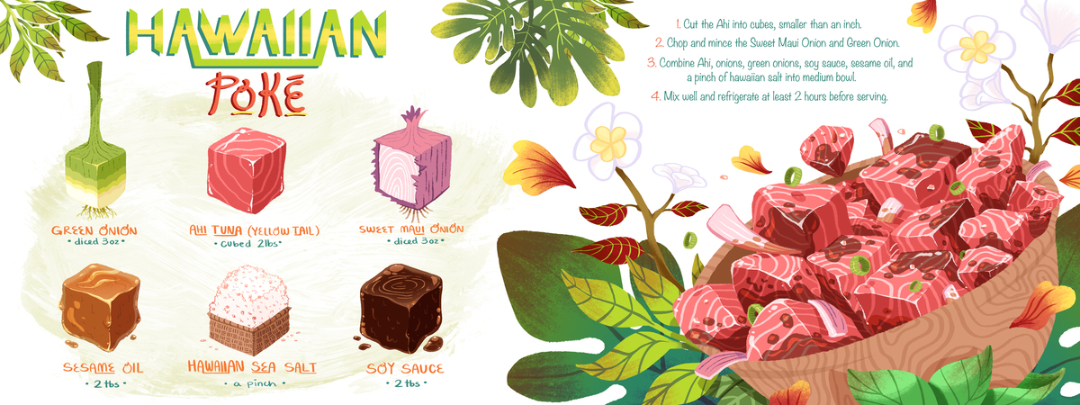 Hawaiian poke recipe illustration  17x6.25