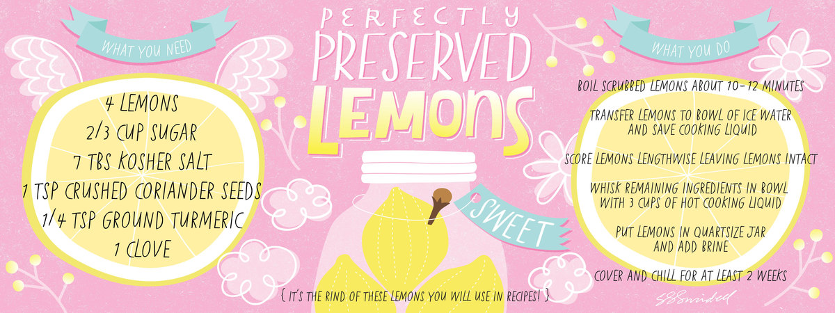 Lemons 01
