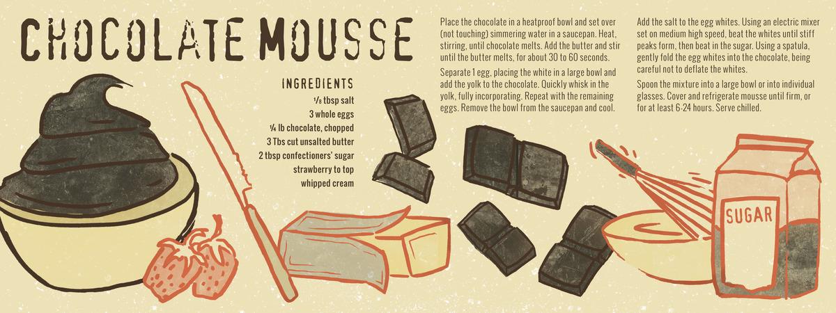 Miller phoebe chocolatemousse