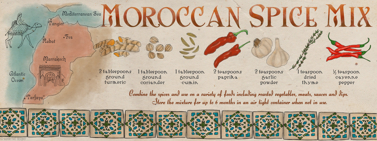 Moroccanspicemixbybetsybeier tdac