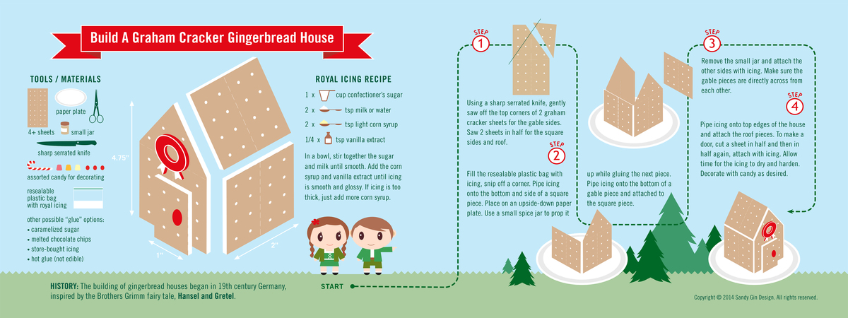 Gingerbreadinfographic