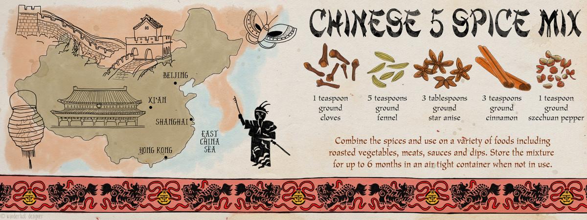 Chinese5spicemixbywanderlistdesigner tdac