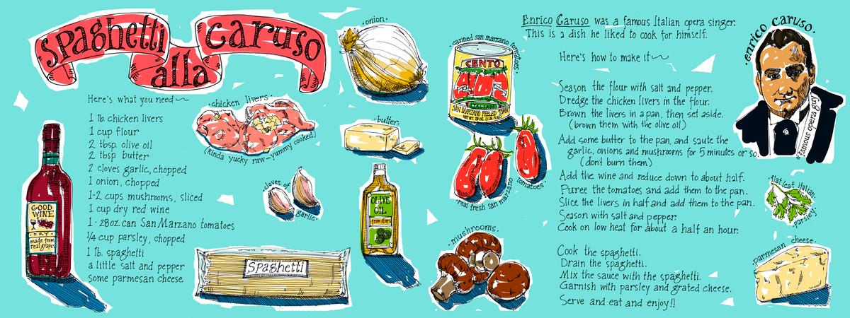 Pertile spaghetti 300