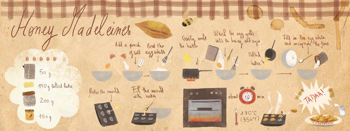 Honeymadeleines